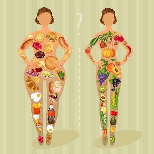 Wellness Eating, avere una sana alimentazione
